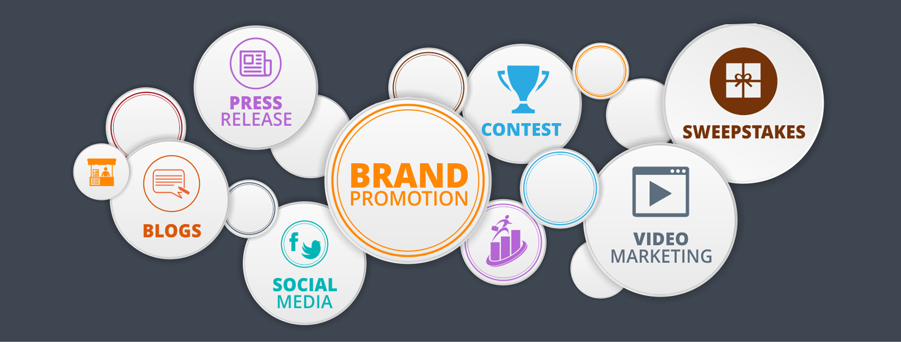 brand promotions 2020 brand solutions is an outsourced marketing services partner our business is to maximize your brand we help organizations assess their marketing needs and strategically identify the most effective branded marketing collateral to meet their goals.